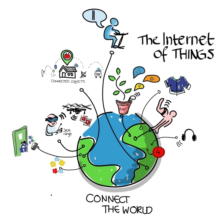 """Internet of Things"" by Wilgengebroed on Flickr - Cropped and sign removed from Internet of things signed by the author.jpg. Licensed under CC BY 2.0 via Wikimedia Commons - https://commons.wikimedia.org/wiki/File:Internet_of_Things.jpg#/media/File:Internet_of_Things.jpg"
